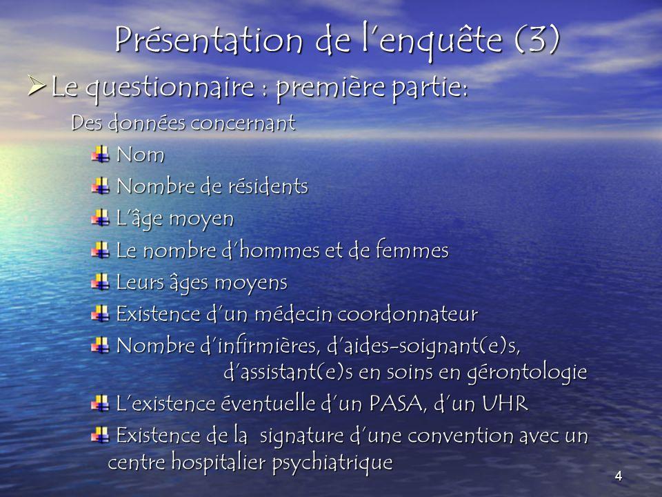 Résultats de lenquête Neuroleptiques, somnifères et passages infirmiers en pourcentage par rapport au nombre total de Résidents Quatrième partie (3) Quatrième partie (3) 35