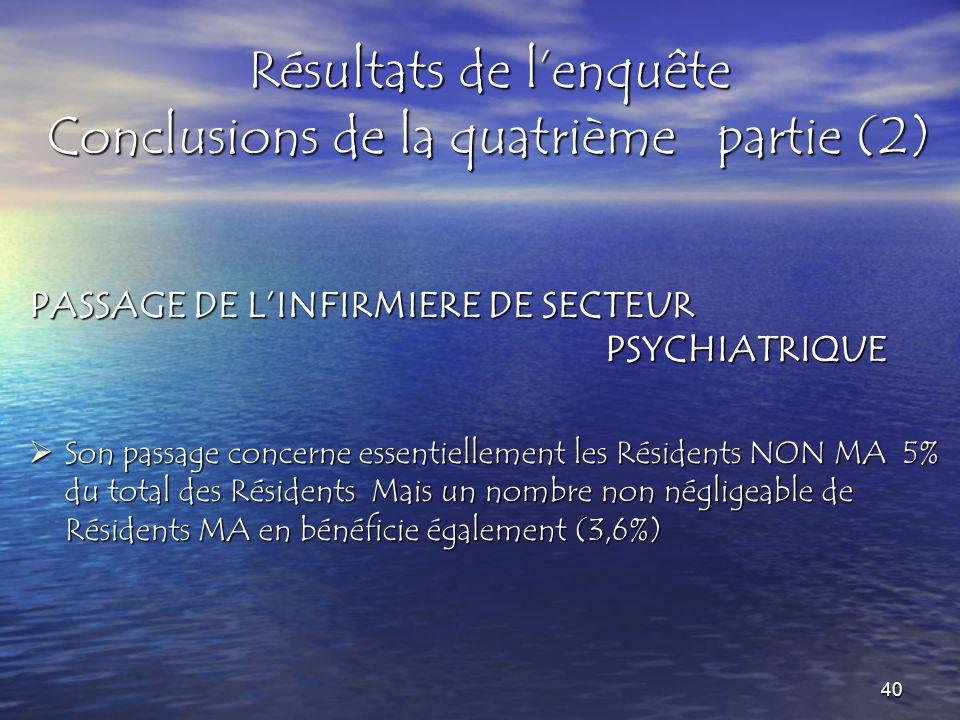 Résultats de lenquête Conclusions de la quatrième partie (2) PASSAGE DE LINFIRMIERE DE SECTEUR PSYCHIATRIQUE Son passage concerne essentiellement les
