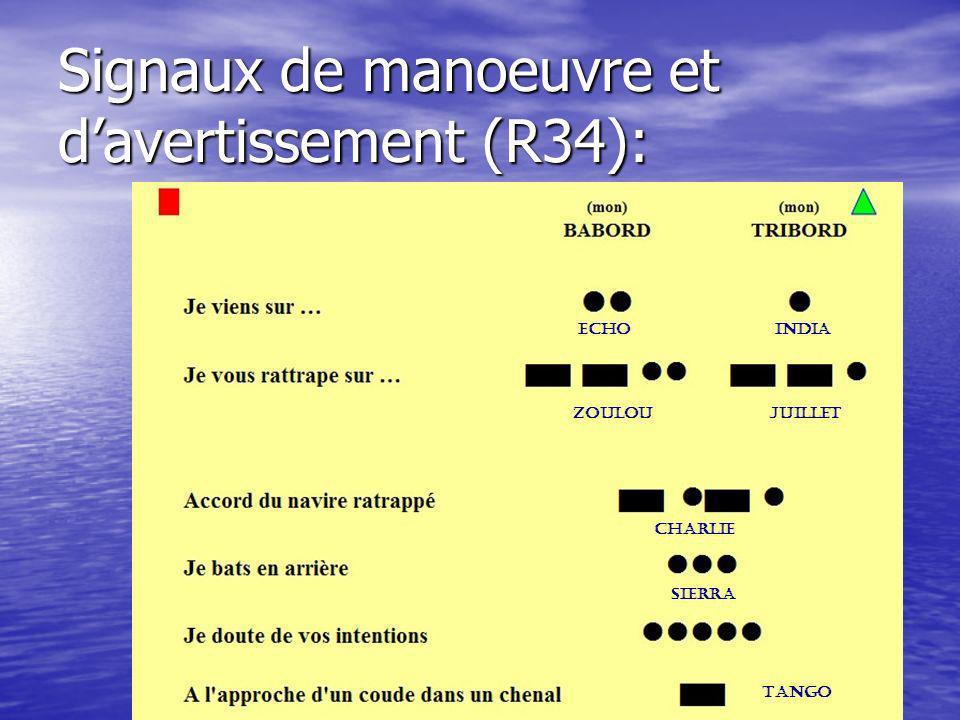 Signaux de manoeuvre et davertissement (R34): Echo India Sierra Charlie JuilletZoulou Tango