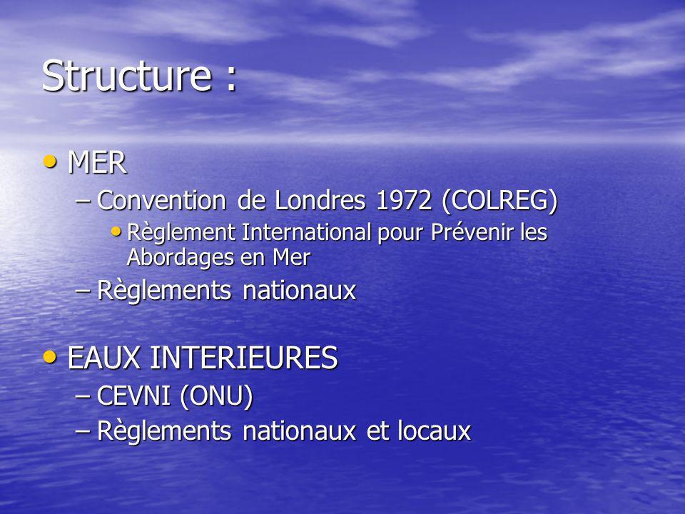 Structure : MER MER –Convention de Londres 1972 (COLREG) Règlement International pour Prévenir les Abordages en Mer Règlement International pour Préve