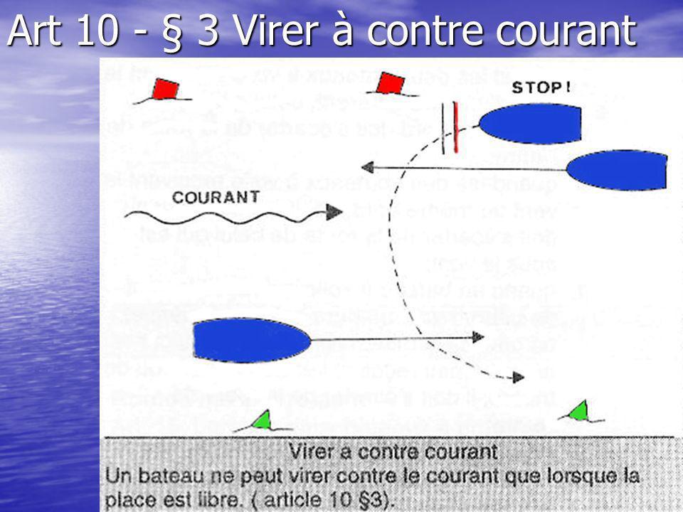 Art 10 - § 3 Virer à contre courant