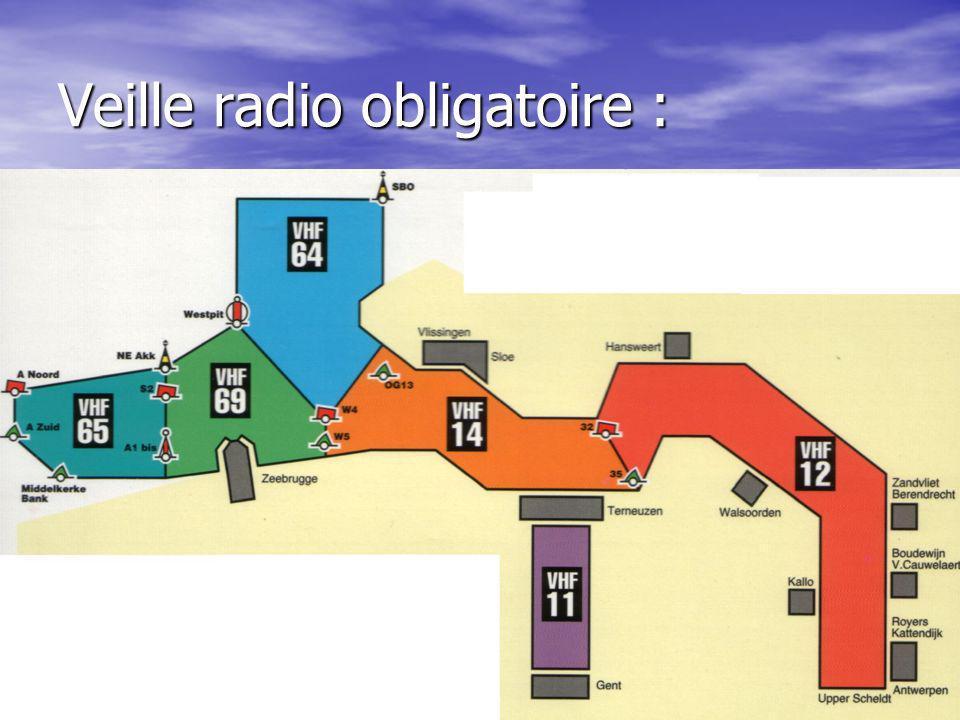 Veille radio obligatoire :