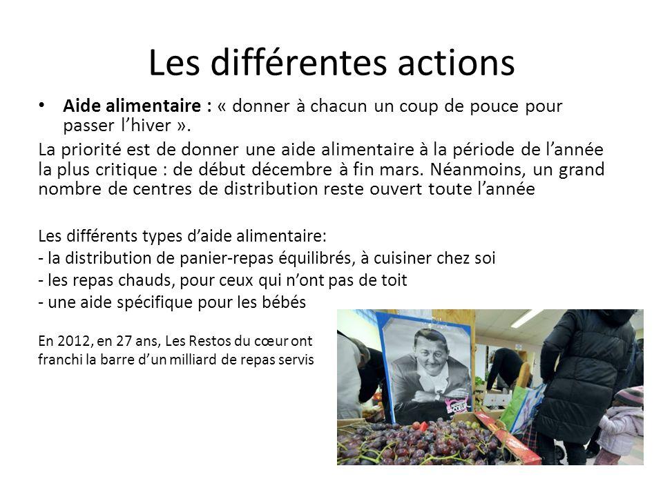 Les différentes actions Aide alimentaire : « donner à chacun un coup de pouce pour passer lhiver ». La priorité est de donner une aide alimentaire à l