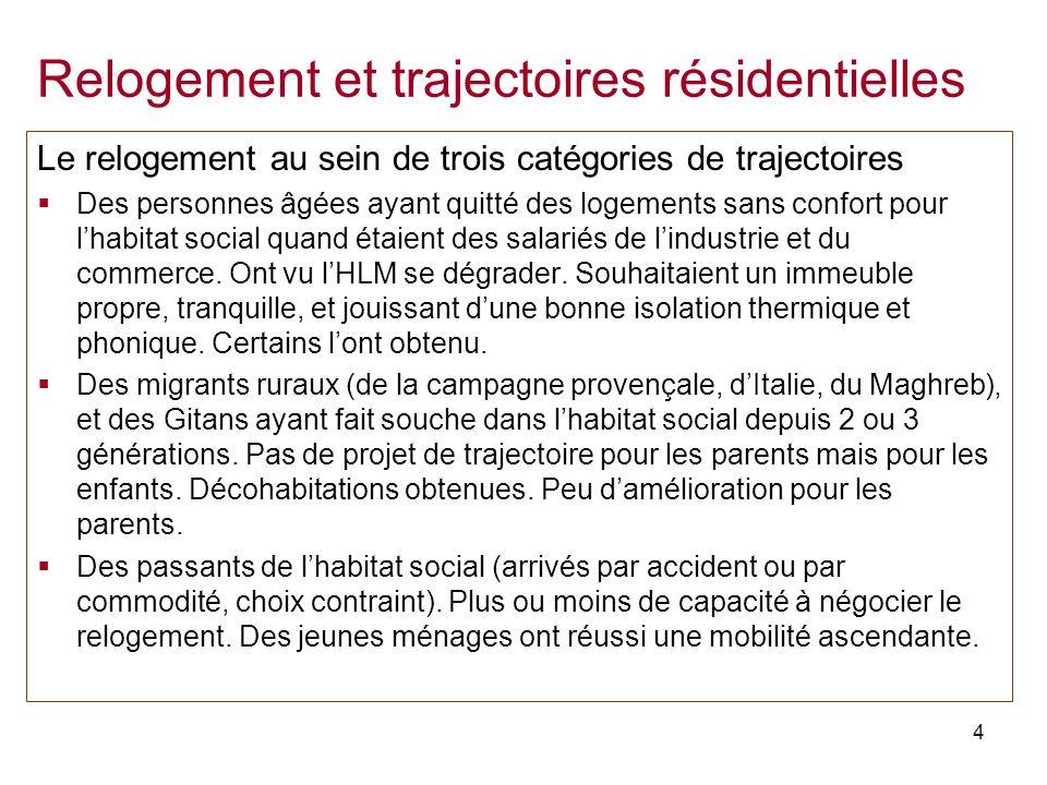 4 Relogement et trajectoires résidentielles Le relogement au sein de trois catégories de trajectoires Des personnes âgées ayant quitté des logements s