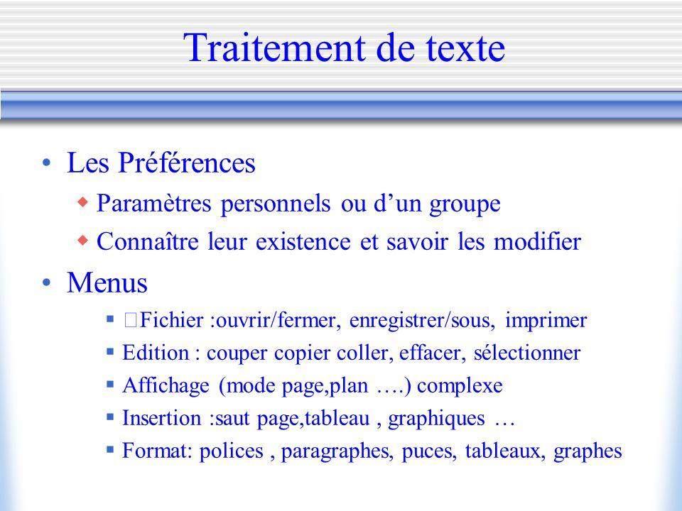 Traitement de texte Les Préférences Paramètres personnels ou dun groupe Connaître leur existence et savoir les modifier Menus Fichier :ouvrir/fermer,