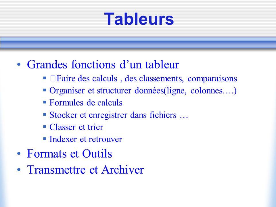 Tableurs Grandes fonctions dun tableur Faire des calculs, des classements, comparaisons Organiser et structurer données(ligne, colonnes….) Formules de