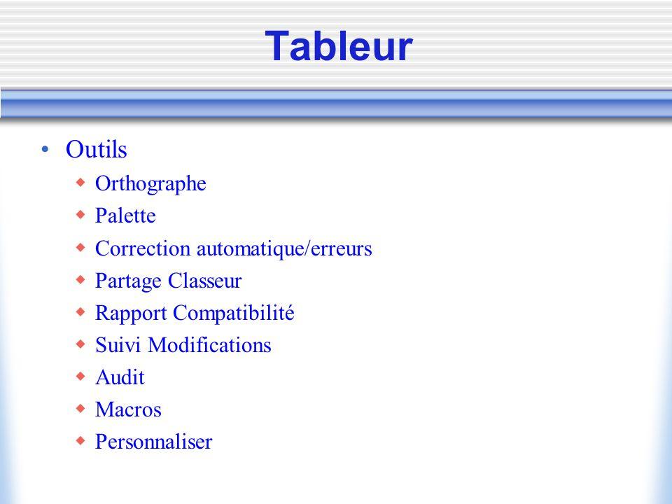 Tableur Outils Orthographe Palette Correction automatique/erreurs Partage Classeur Rapport Compatibilité Suivi Modifications Audit Macros Personnalise