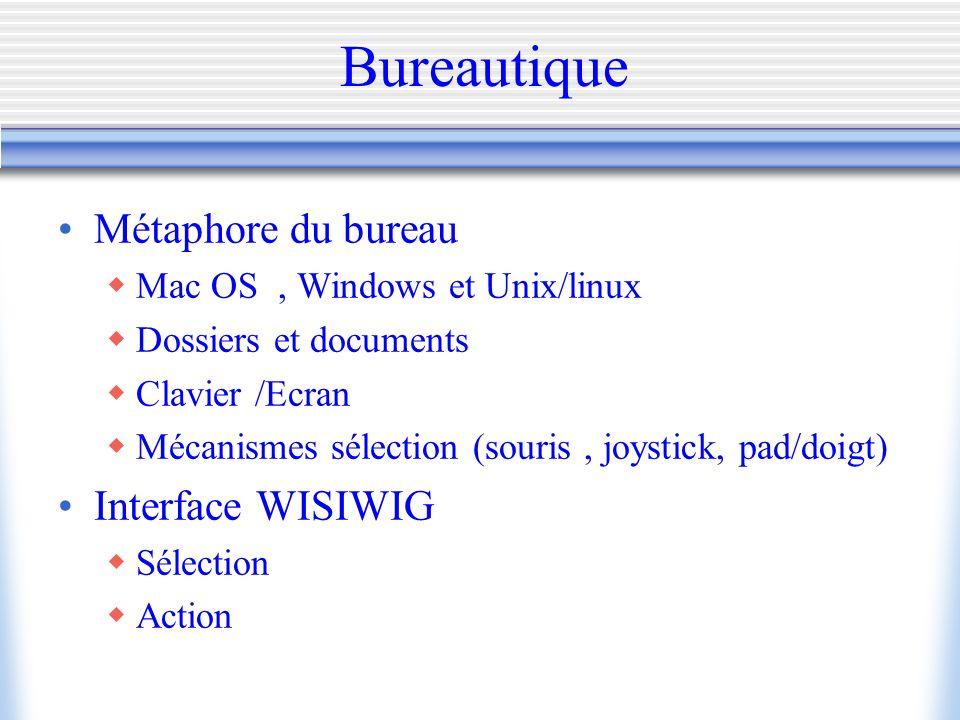 Bureautique Métaphore du bureau Mac OS, Windows et Unix/linux Dossiers et documents Clavier /Ecran Mécanismes sélection (souris, joystick, pad/doigt)