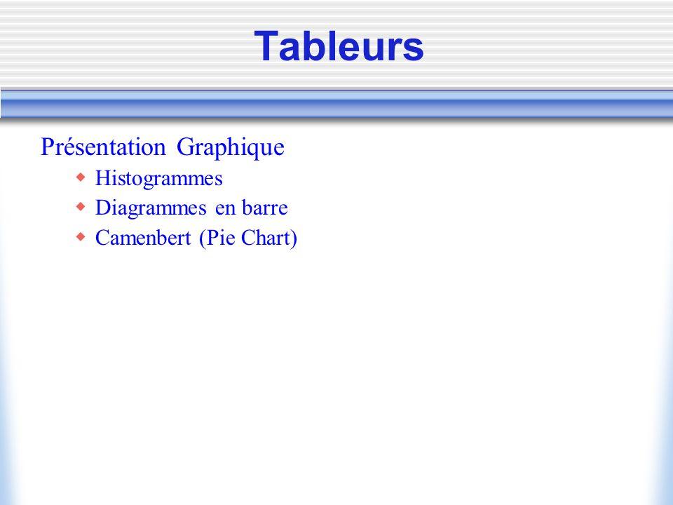 Tableurs Présentation Graphique Histogrammes Diagrammes en barre Camenbert (Pie Chart)