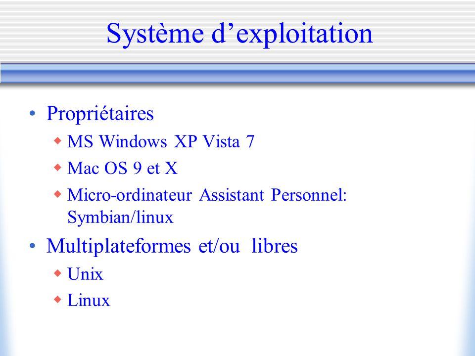 Système dexploitation Propriétaires MS Windows XP Vista 7 Mac OS 9 et X Micro-ordinateur Assistant Personnel: Symbian/linux Multiplateformes et/ou lib