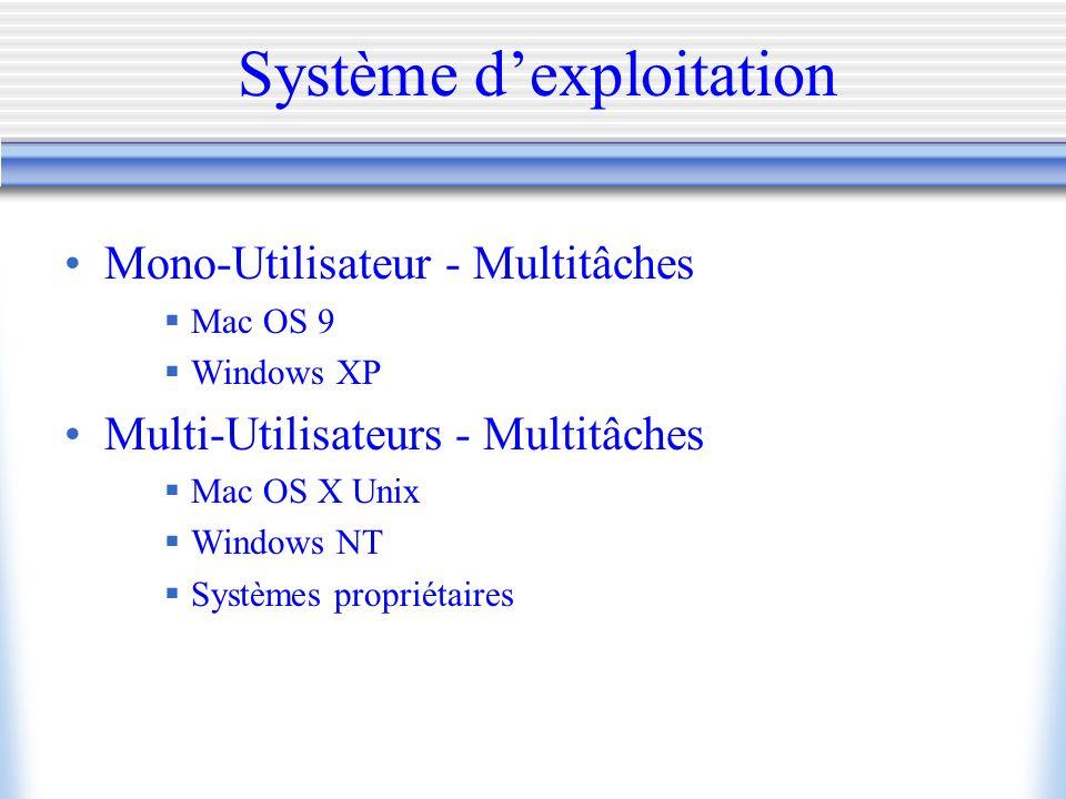 Système dexploitation Mono-Utilisateur - Multitâches Mac OS 9 Windows XP Multi-Utilisateurs - Multitâches Mac OS X Unix Windows NT Systèmes propriétai