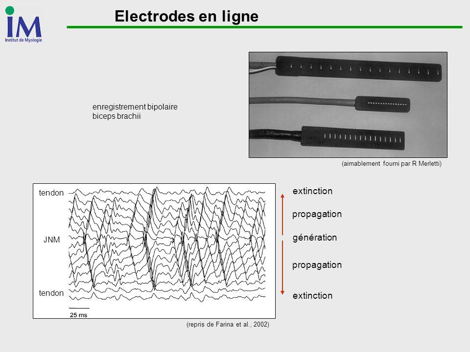 Electrodes en ligne (repris de Farina et al., 2002) enregistrement bipolaire biceps brachii génération extinction propagation tendon JNM (aimablement