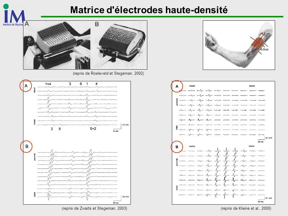 Matrice d'électrodes haute-densité (repris de Roeleveld et Stegeman, 2002) (repris de Kleine et al., 2000) (repris de Zwarts et Stegeman, 2003)