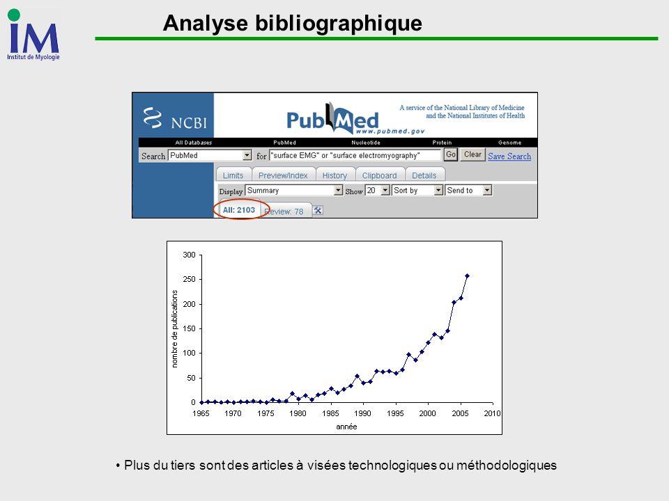 Analyse bibliographique Plus du tiers sont des articles à visées technologiques ou méthodologiques