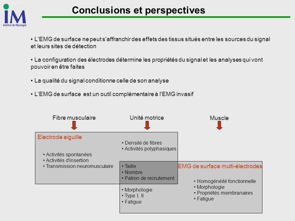 Conclusions et perspectives L'EMG de surface ne peut s'affranchir des effets des tissus situés entre les sources du signal et leurs sites de détection