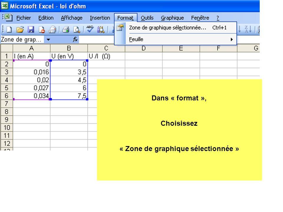 Faites un Dans « format », Choisissez « Zone de graphique sélectionnée »