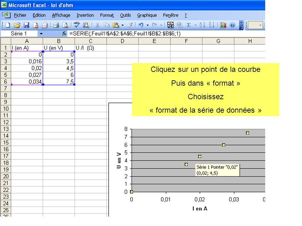Cliquez sur un point de la courbe Puis dans « format » Choisissez « format de la série de données »