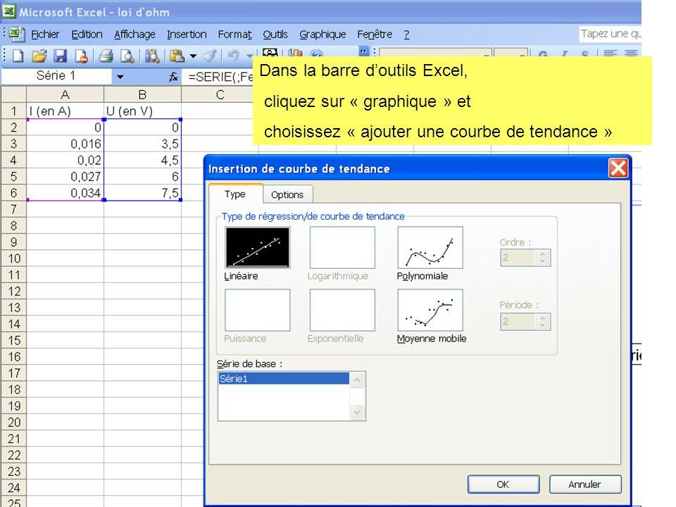 Dans la barre doutils Excel, cliquez sur « graphique » et choisissez « ajouter une courbe de tendance »