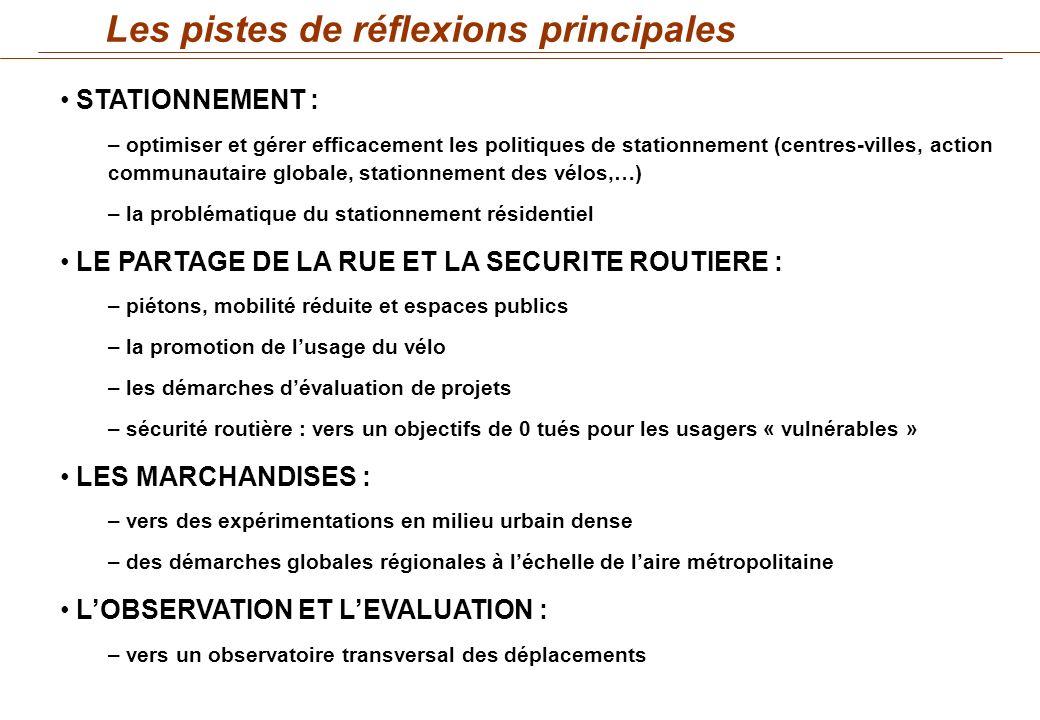 4 axes de travail identifiés : Les pistes de réflexions principales STATIONNEMENT : – optimiser et gérer efficacement les politiques de stationnement
