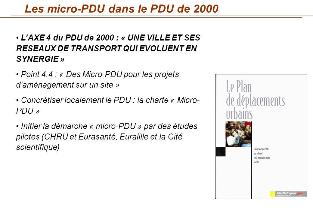 LAXE 4 du PDU de 2000 : « UNE VILLE ET SES RESEAUX DE TRANSPORT QUI EVOLUENT EN SYNERGIE » Point 4.4 : « Des Micro-PDU pour les projets daménagement s