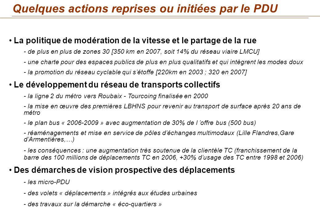 8 micro-PDU depuis 2000 Comines (2002-2003) Les Weppes (2003) Corridor multimodal (2003) Vauban - Esquermes (2003) Armentières (2005- 2006) Euralille (2006) CHRU Lille - Eurasanté (2006-2007) Hellemmes (2007-2008) Comines Armentières Les Weppes Corridor multimodal CHRU Hellemmes Euralille Vauban-E.