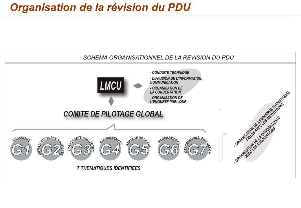 Organisation de la révision du PDU
