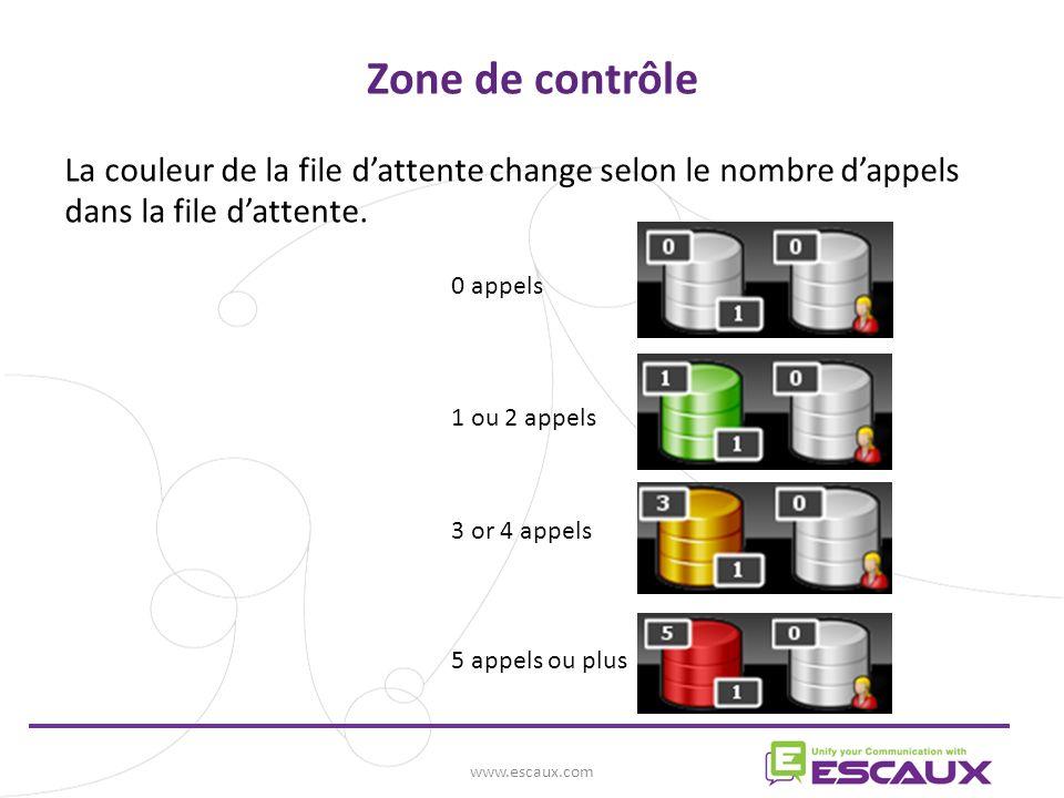 www.escaux.com Zone de contrôle La couleur de la file dattente change selon le nombre dappels dans la file dattente.