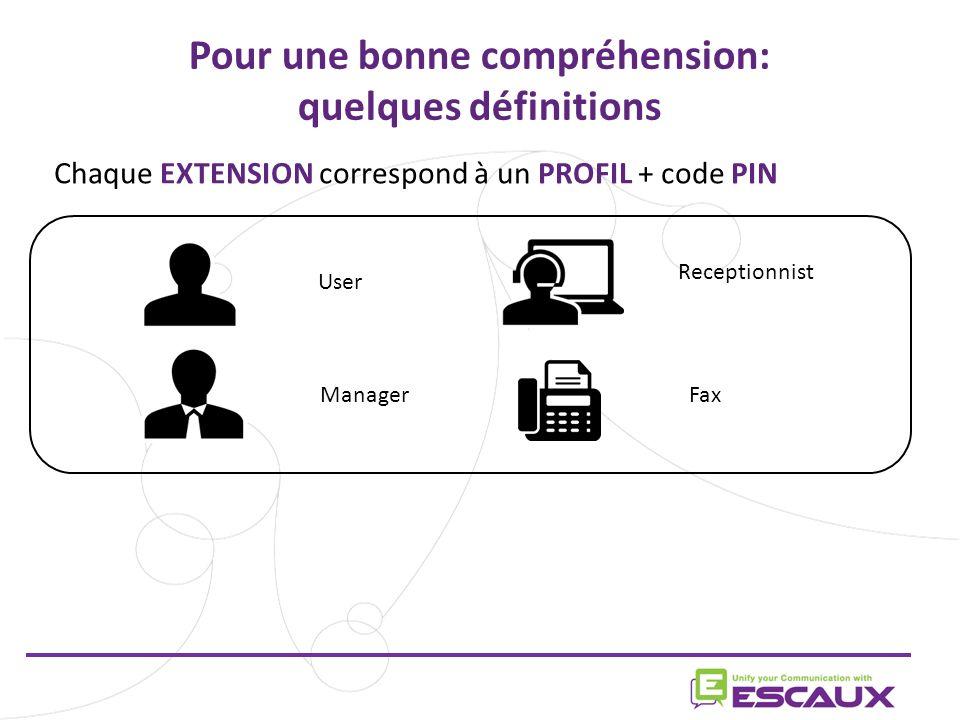 www.escaux.com La partie de gauche Zone de contrôle Zone de statut de ligne Zone de supervision Zone de contacts