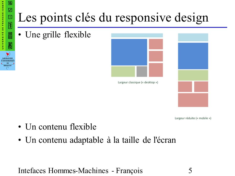 Intefaces Hommes-Machines - François Bonneville 5 Les points clés du responsive design Une grille flexible Un contenu flexible Un contenu adaptable à la taille de l écran