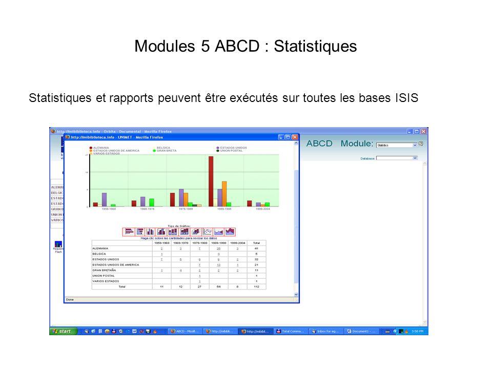 Modules 5 ABCD : Statistiques Statistiques et rapports peuvent être exécutés sur toutes les bases ISIS