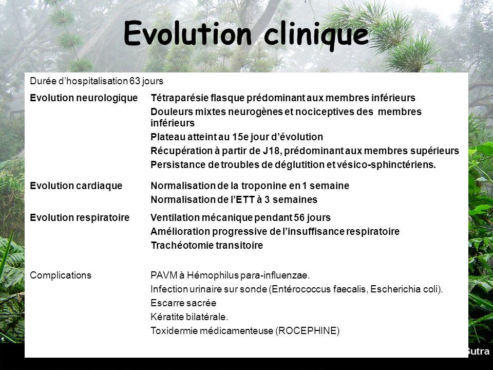 Evolution clinique Durée dhospitalisation 63 jours Evolution neurologiqueTétraparésie flasque prédominant aux membres inférieurs Douleurs mixtes neuro