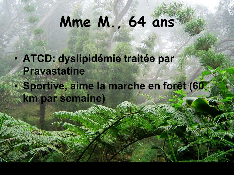 Mme M., 64 ans ATCD: dyslipidémie traitée par Pravastatine Sportive, aime la marche en forêt (60 km par semaine)