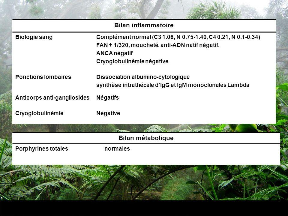 Bilan infectieux Ponction lombaire 03/04Dissociation albumino-cytologique (protéinorachie 3.25 g/l), examen bactériologique direct négatif, culture stérile Ponction lombaire à J15 et J30Pas dhypercellularité, protéinorachie 1.43 g/l et 1.35 g/l, examen bactériologique direct négatif, culture stérile Sérologie Campylobacter Jejunii Sérologie Campylobacter Foetus négatives Sérologie Chlamydia Psittacinégative Sérologie Chlamydia Trachomatis Sérologie Mycoplasma PneumoniaeInfection ancienne Sérologie VHBvaccination Sérologie VHCnégative Sérologie VHAImmunité ancienne Sérologie VIHNégative Sérologie LymeDouteuse Sérologie Lyme LCRNégative