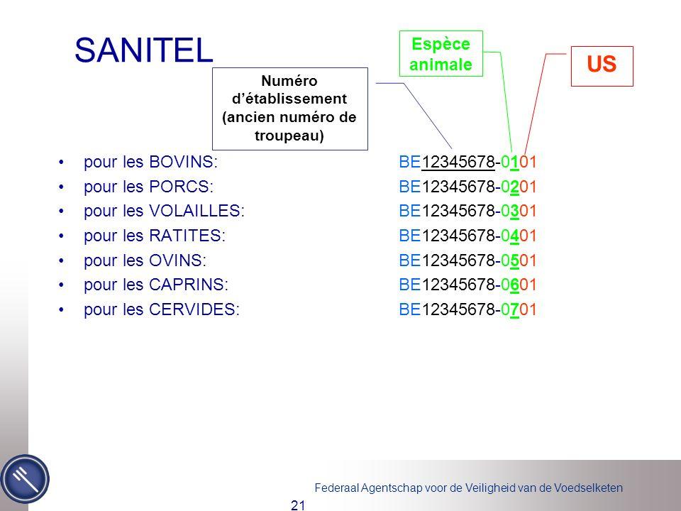 Federaal Agentschap voor de Veiligheid van de Voedselketen 21 SANITEL pour les BOVINS:BE12345678-0101 pour les PORCS:BE12345678-0201 pour les VOLAILLE