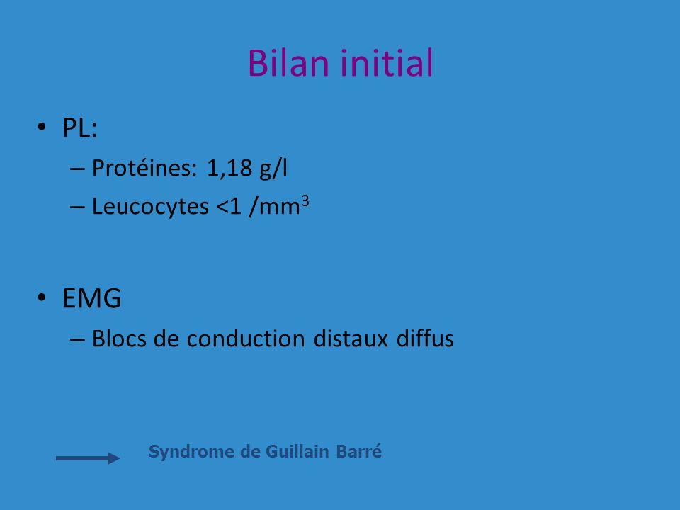 Bilan initial PL: – Protéines: 1,18 g/l – Leucocytes <1 /mm 3 EMG – Blocs de conduction distaux diffus Syndrome de Guillain Barré