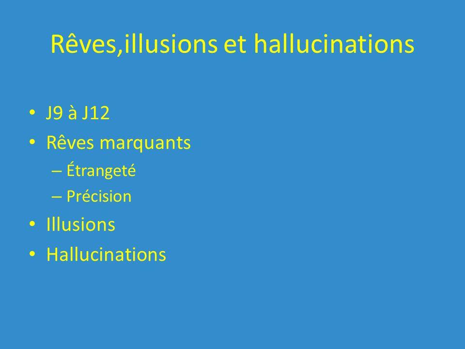 Rêves,illusions et hallucinations J9 à J12 Rêves marquants – Étrangeté – Précision Illusions Hallucinations