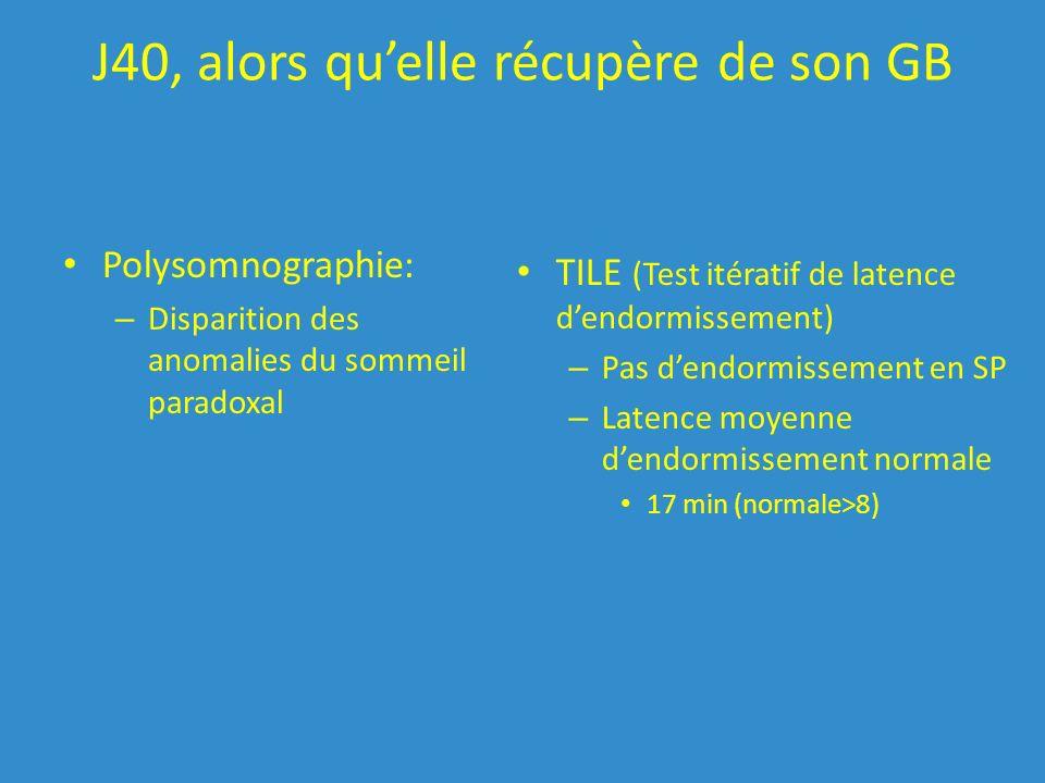 J40, alors quelle récupère de son GB Polysomnographie: – Disparition des anomalies du sommeil paradoxal TILE (Test itératif de latence dendormissement) – Pas dendormissement en SP – Latence moyenne dendormissement normale 17 min (normale>8)
