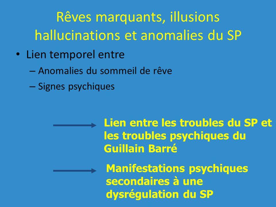 Rêves marquants, illusions hallucinations et anomalies du SP Lien temporel entre – Anomalies du sommeil de rêve – Signes psychiques Manifestations psychiques secondaires à une dysrégulation du SP Lien entre les troubles du SP et les troubles psychiques du Guillain Barré