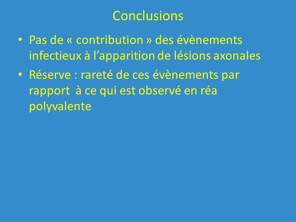 Conclusions Pas de « contribution » des évènements infectieux à lapparition de lésions axonales Réserve : rareté de ces évènements par rapport à ce qui est observé en réa polyvalente