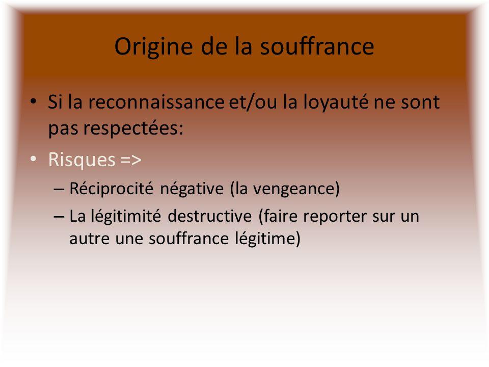 Origine de la souffrance Si la reconnaissance et/ou la loyauté ne sont pas respectées: Risques => – Réciprocité négative (la vengeance) – La légitimit