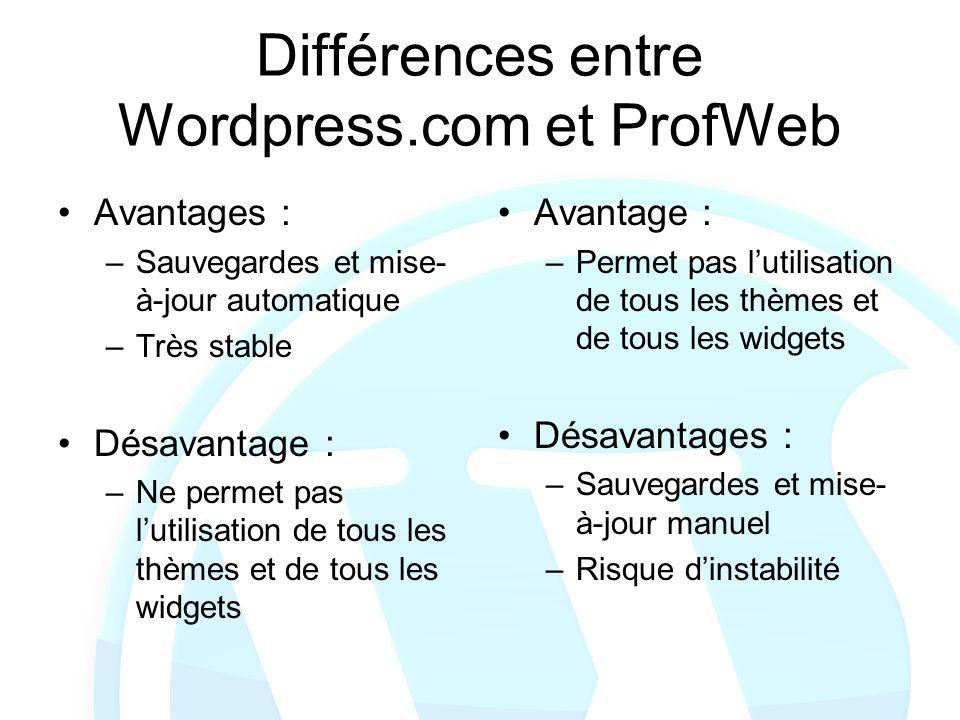Différences entre Wordpress.com et ProfWeb Avantages : –Sauvegardes et mise- à-jour automatique –Très stable Désavantage : –Ne permet pas lutilisation
