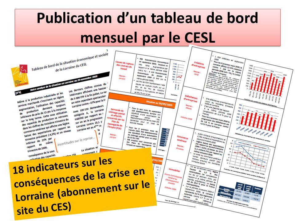 Publication dun tableau de bord mensuel par le CESL 18 indicateurs sur les conséquences de la crise en Lorraine (abonnement sur le site du CES)