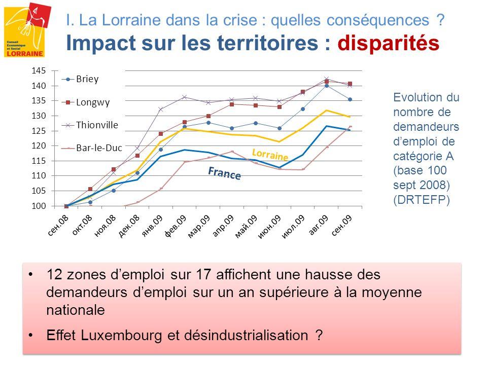 Evolution du nombre de demandeurs demploi de catégorie A (base 100 sept 2008) (DRTEFP) 12 zones demploi sur 17 affichent une hausse des demandeurs dem