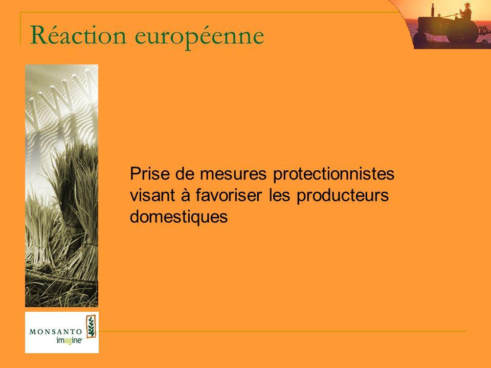 Réaction européenne Prise de mesures protectionnistes visant à favoriser les producteurs domestiques
