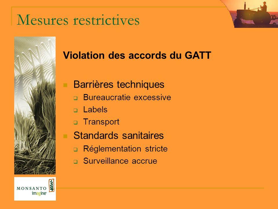 Mesures restrictives Violation des accords du GATT Barrières techniques Bureaucratie excessive Labels Transport Standards sanitaires Réglementation stricte Surveillance accrue