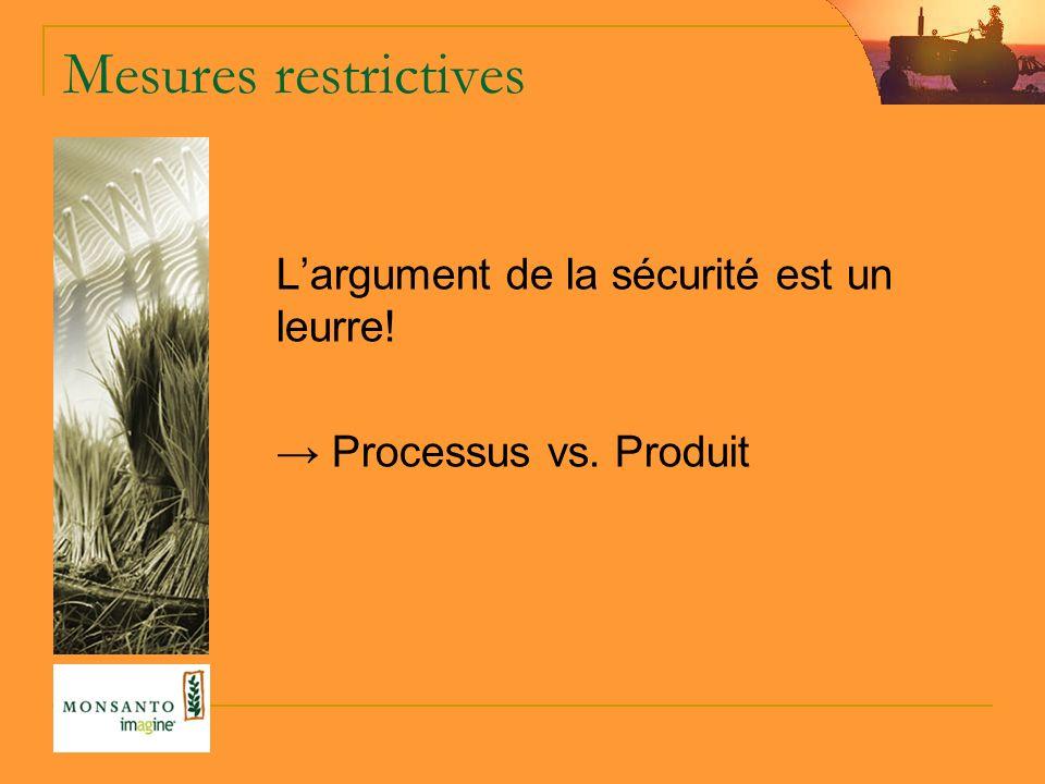 Mesures restrictives Largument de la sécurité est un leurre! Processus vs. Produit