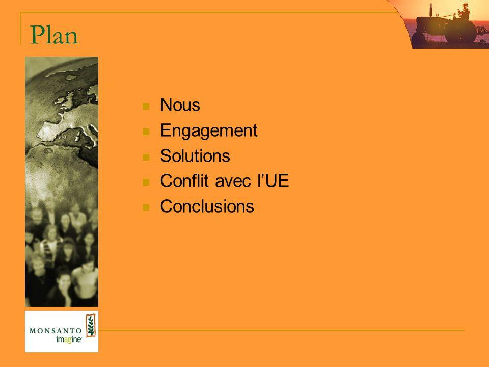 Plan Nous Engagement Solutions Conflit avec lUE Conclusions