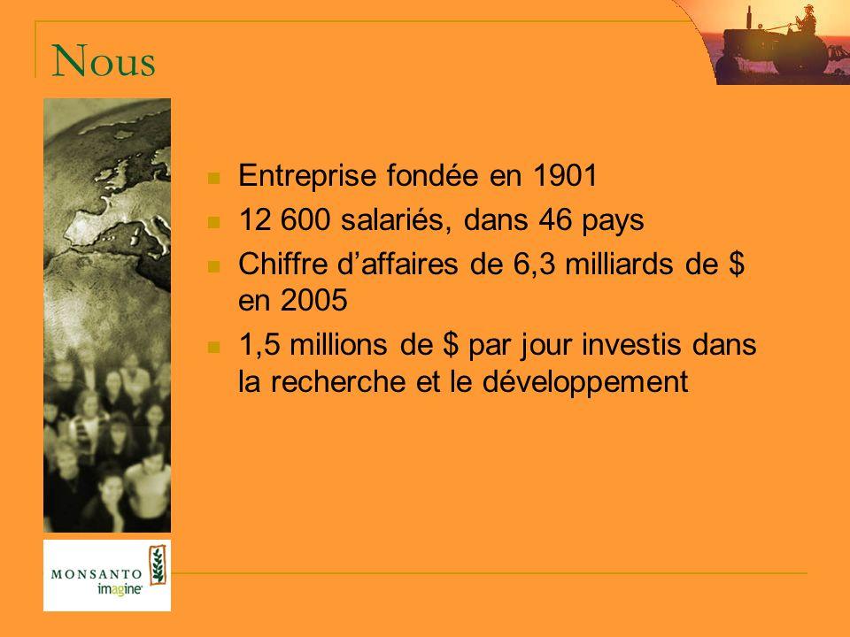 Nous Entreprise fondée en 1901 12 600 salariés, dans 46 pays Chiffre daffaires de 6,3 milliards de $ en 2005 1,5 millions de $ par jour investis dans la recherche et le développement