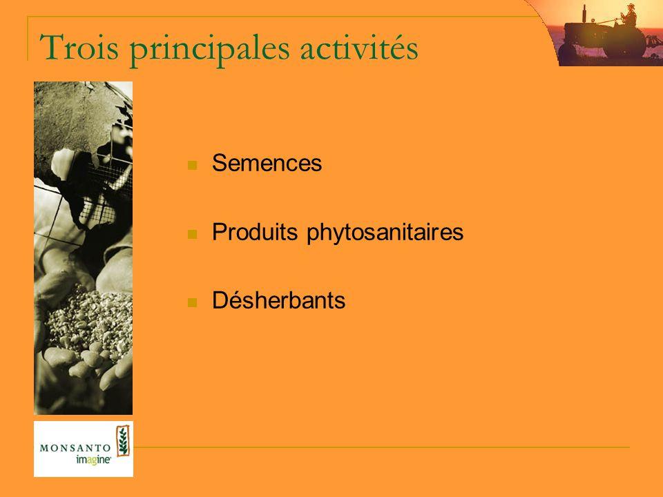 Trois principales activités Semences Produits phytosanitaires Désherbants