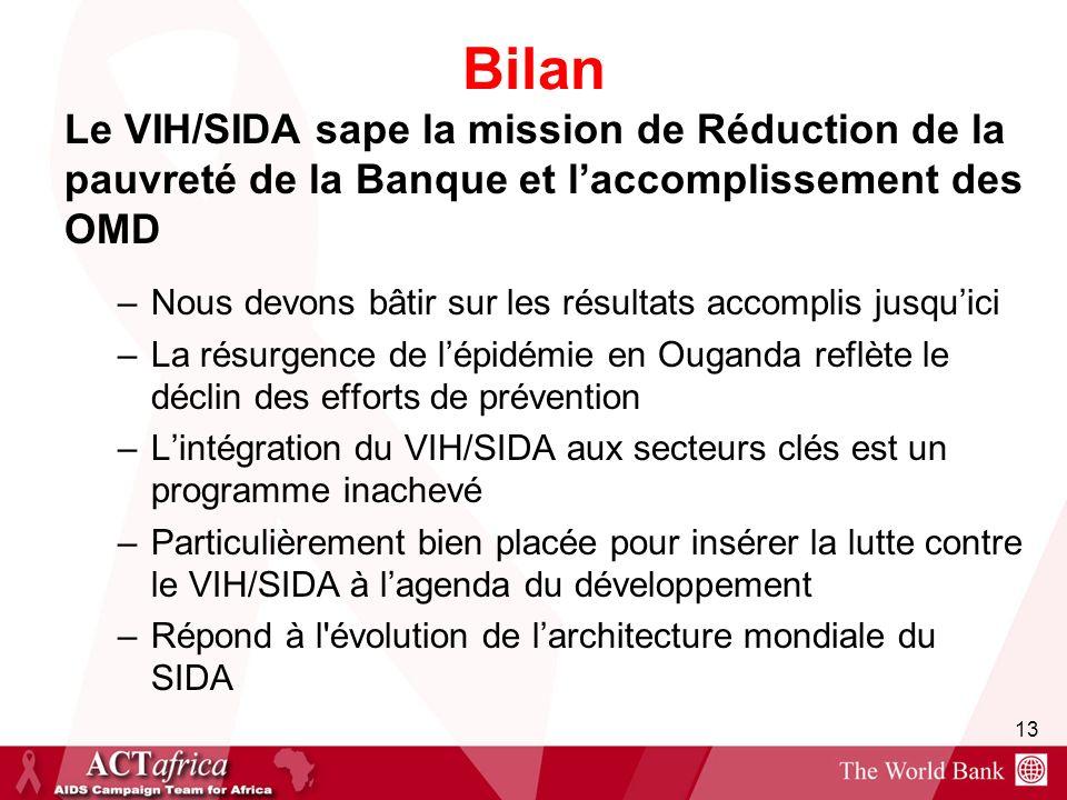 13 Bilan Le VIH/SIDA sape la mission de Réduction de la pauvreté de la Banque et laccomplissement des OMD –Nous devons bâtir sur les résultats accompl
